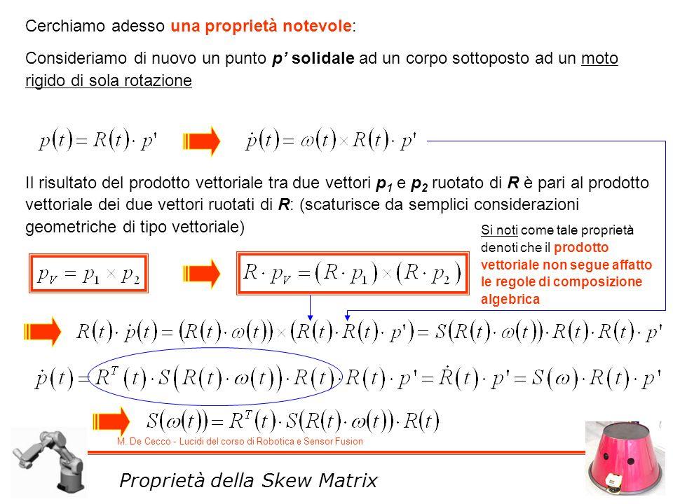 M. De Cecco - Lucidi del corso di Robotica e Sensor Fusion Proprietà della Skew Matrix Cerchiamo adesso una proprietà notevole: Consideriamo di nuovo