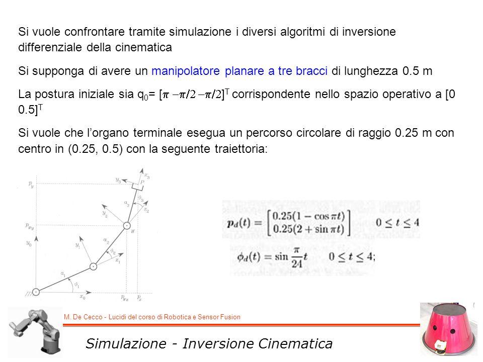 M. De Cecco - Lucidi del corso di Robotica e Sensor Fusion Simulazione - Inversione Cinematica Si vuole confrontare tramite simulazione i diversi algo