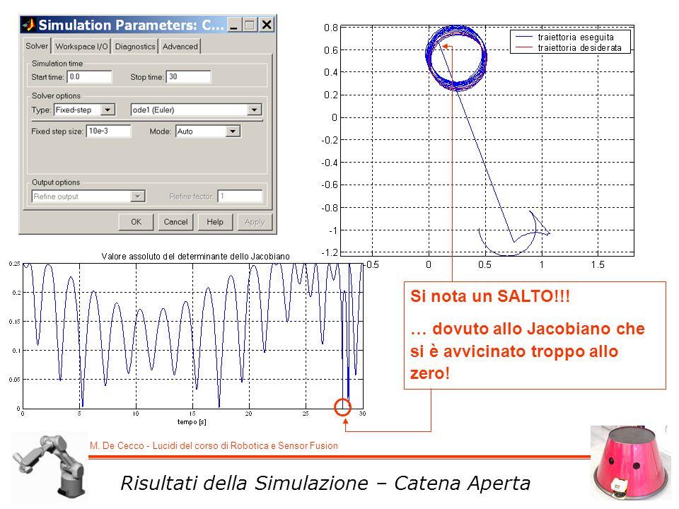 M. De Cecco - Lucidi del corso di Robotica e Sensor Fusion Risultati della Simulazione – Catena Aperta Si nota un SALTO!!! … dovuto allo Jacobiano che
