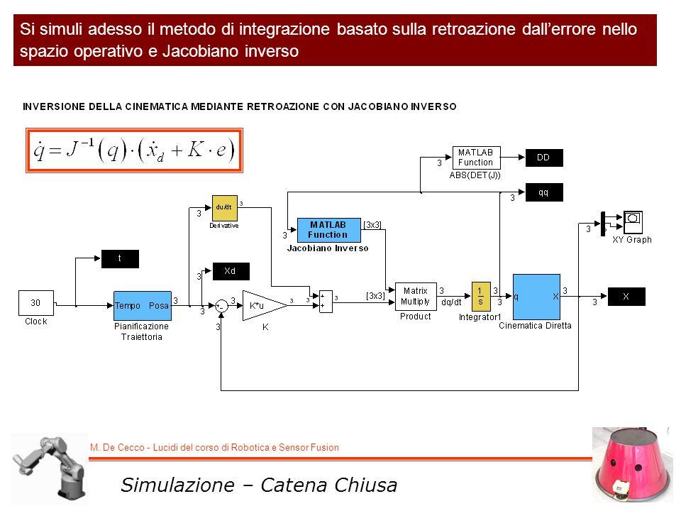 M. De Cecco - Lucidi del corso di Robotica e Sensor Fusion Simulazione – Catena Chiusa Si simuli adesso il metodo di integrazione basato sulla retroaz