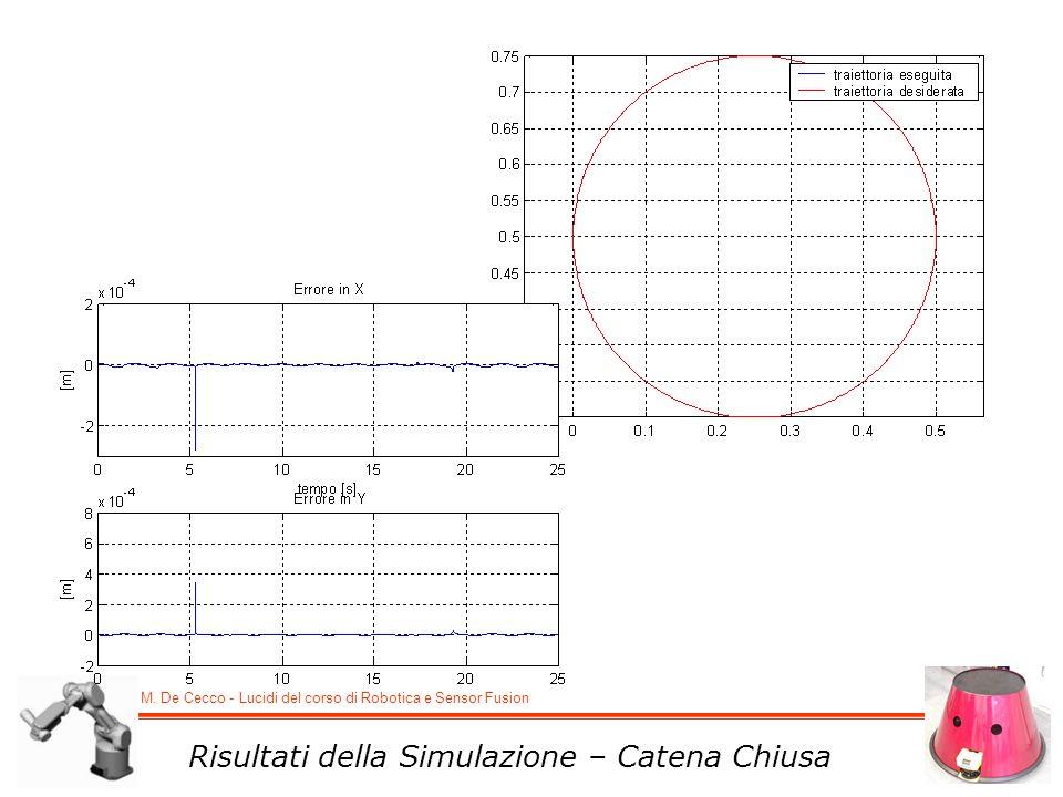 M. De Cecco - Lucidi del corso di Robotica e Sensor Fusion Risultati della Simulazione – Catena Chiusa