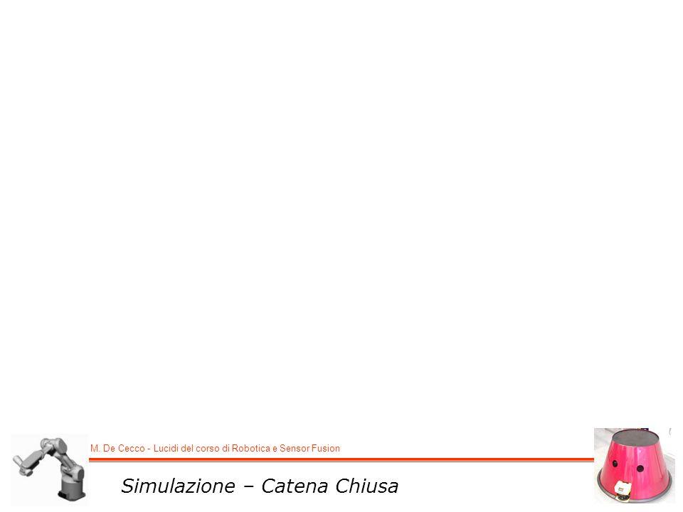 M. De Cecco - Lucidi del corso di Robotica e Sensor Fusion Simulazione – Catena Chiusa