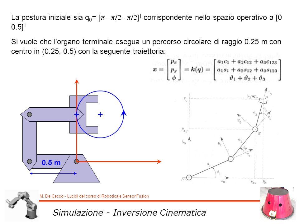 M. De Cecco - Lucidi del corso di Robotica e Sensor Fusion Simulazione - Inversione Cinematica La postura iniziale sia q 0 = [ ] T corrispondente nell