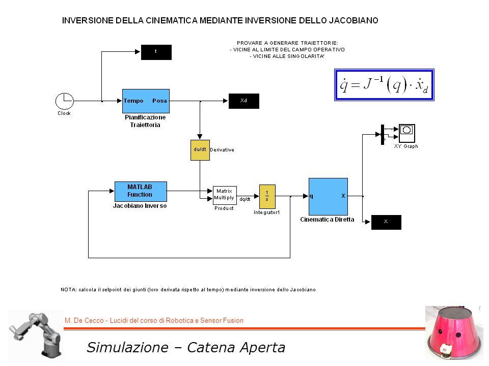 M. De Cecco - Lucidi del corso di Robotica e Sensor Fusion Simulazione – Catena Aperta