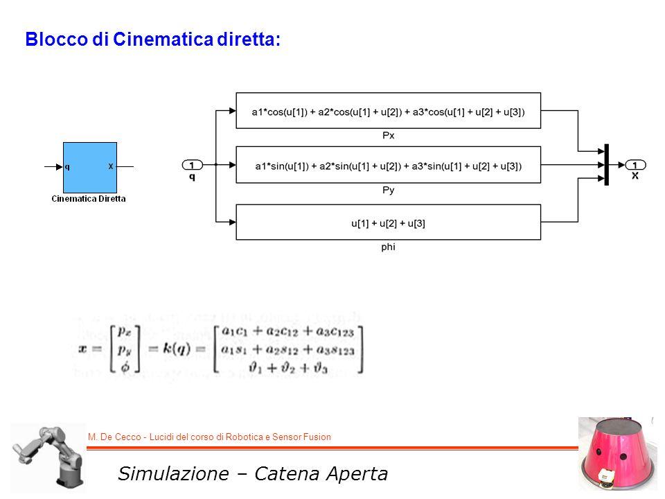M. De Cecco - Lucidi del corso di Robotica e Sensor Fusion Simulazione – Catena Aperta Blocco di Cinematica diretta: