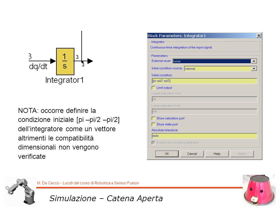 M. De Cecco - Lucidi del corso di Robotica e Sensor Fusion NOTA: occorre definire la condizione iniziale [pi –pi/2 –pi/2] dellintegratore come un vett