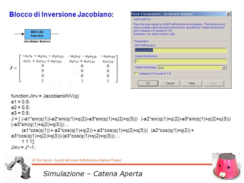 M. De Cecco - Lucidi del corso di Robotica e Sensor Fusion Simulazione – Catena Aperta Blocco di Inversione Jacobiano: function Jinv = JacobianoINV(q)