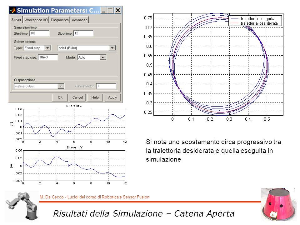M. De Cecco - Lucidi del corso di Robotica e Sensor Fusion Risultati della Simulazione – Catena Aperta Si nota uno scostamento circa progressivo tra l