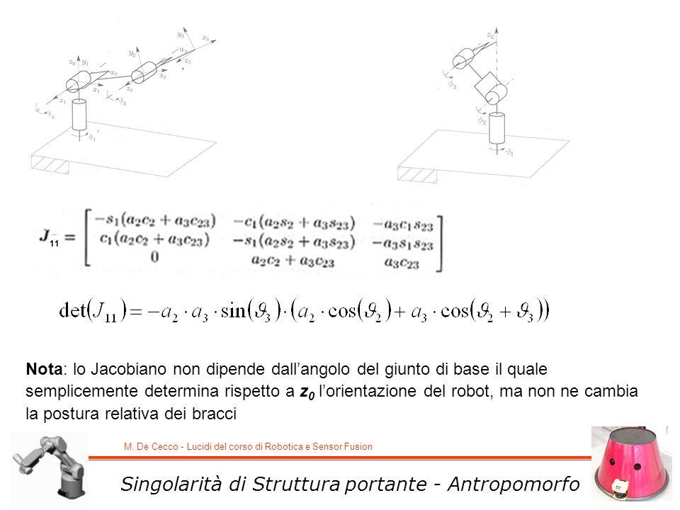 M. De Cecco - Lucidi del corso di Robotica e Sensor Fusion Singolarità di Struttura portante - Antropomorfo Nota: lo Jacobiano non dipende dallangolo
