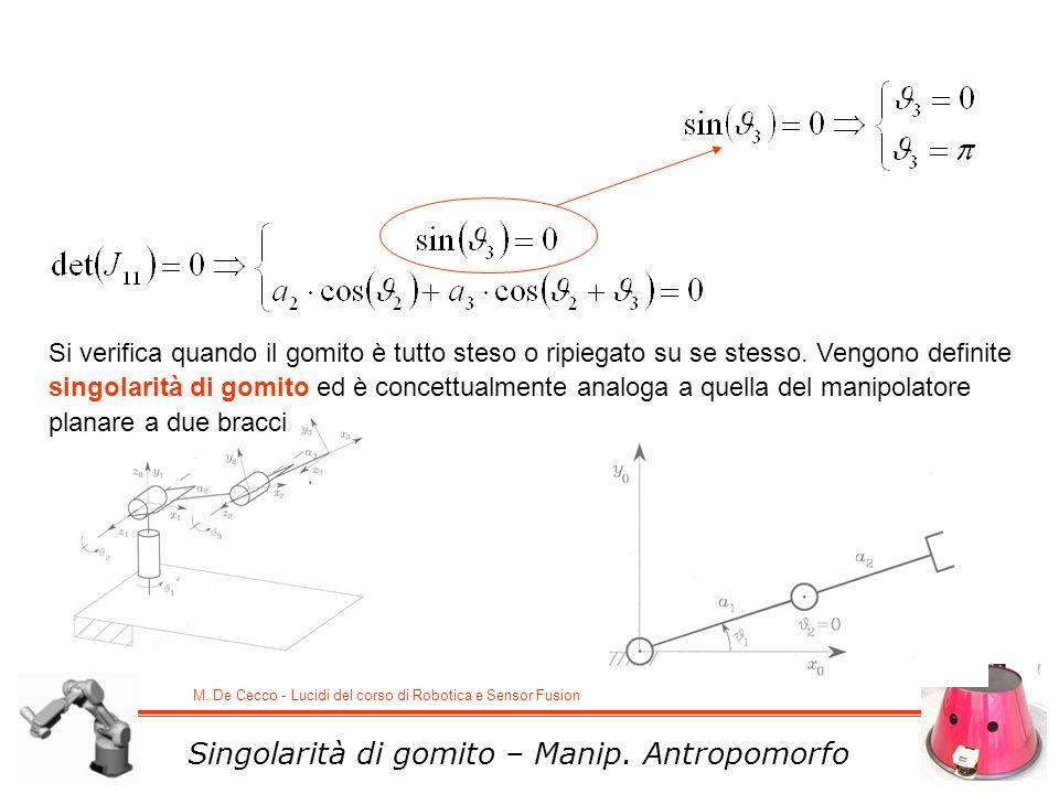 M. De Cecco - Lucidi del corso di Robotica e Sensor Fusion Si verifica quando il gomito è tutto steso o ripiegato su se stesso. Vengono definite singo