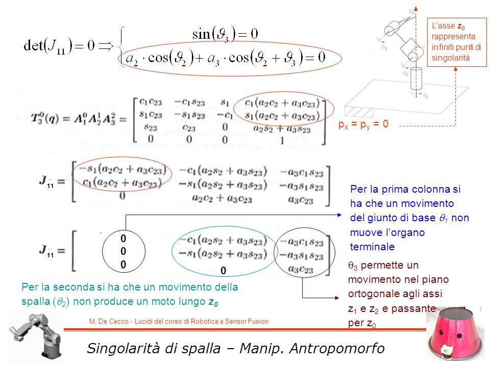 M. De Cecco - Lucidi del corso di Robotica e Sensor Fusion Singolarità di spalla – Manip. Antropomorfo p x = p y = 0 11 Per la prima colonna si ha che