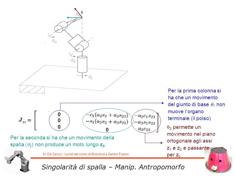 M. De Cecco - Lucidi del corso di Robotica e Sensor Fusion Singolarità di spalla – Manip. Antropomorfo Per la prima colonna si ha che un movimento del