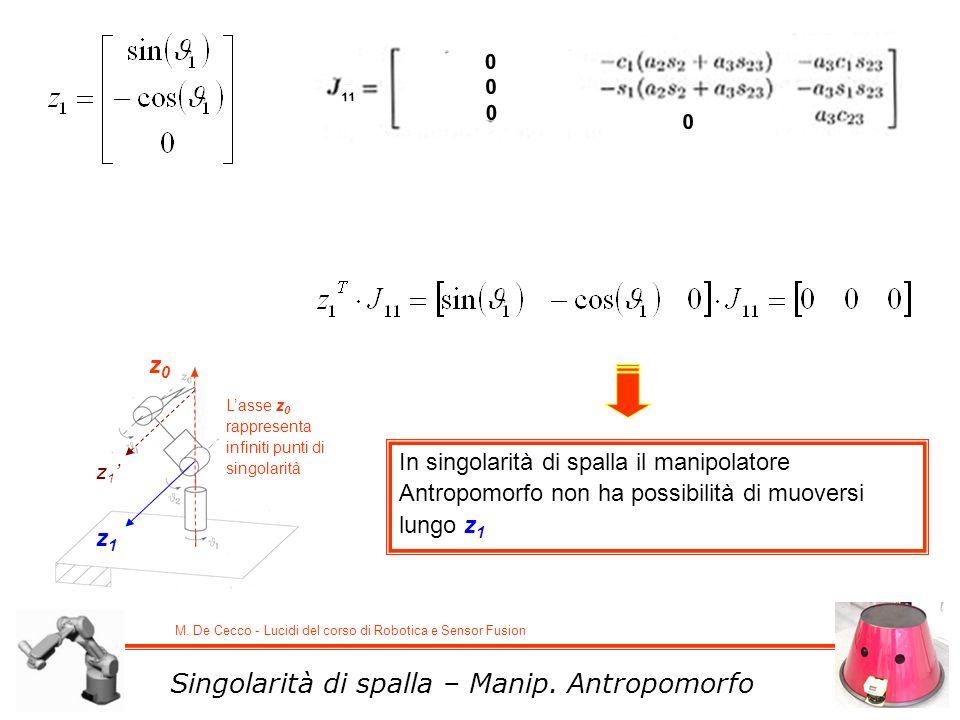M. De Cecco - Lucidi del corso di Robotica e Sensor Fusion 11 000000 0 Singolarità di spalla – Manip. Antropomorfo Lasse z 0 rappresenta infiniti punt
