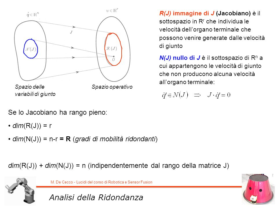 M. De Cecco - Lucidi del corso di Robotica e Sensor Fusion Analisi della Ridondanza R(J) immagine di J (Jacobiano) è il sottospazio in R r che individ
