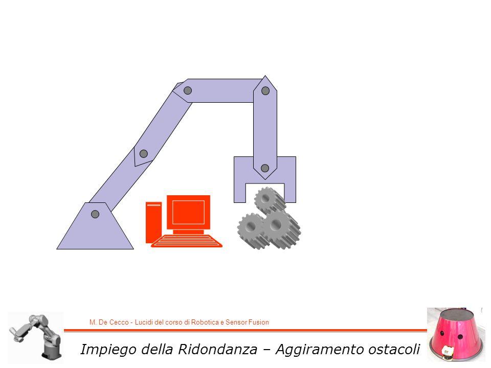 M. De Cecco - Lucidi del corso di Robotica e Sensor Fusion Impiego della Ridondanza – Aggiramento ostacoli
