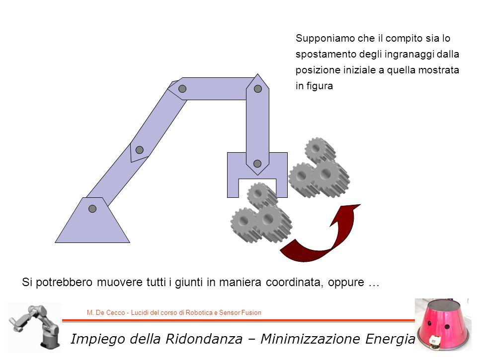 M. De Cecco - Lucidi del corso di Robotica e Sensor Fusion Impiego della Ridondanza – Minimizzazione Energia Supponiamo che il compito sia lo spostame
