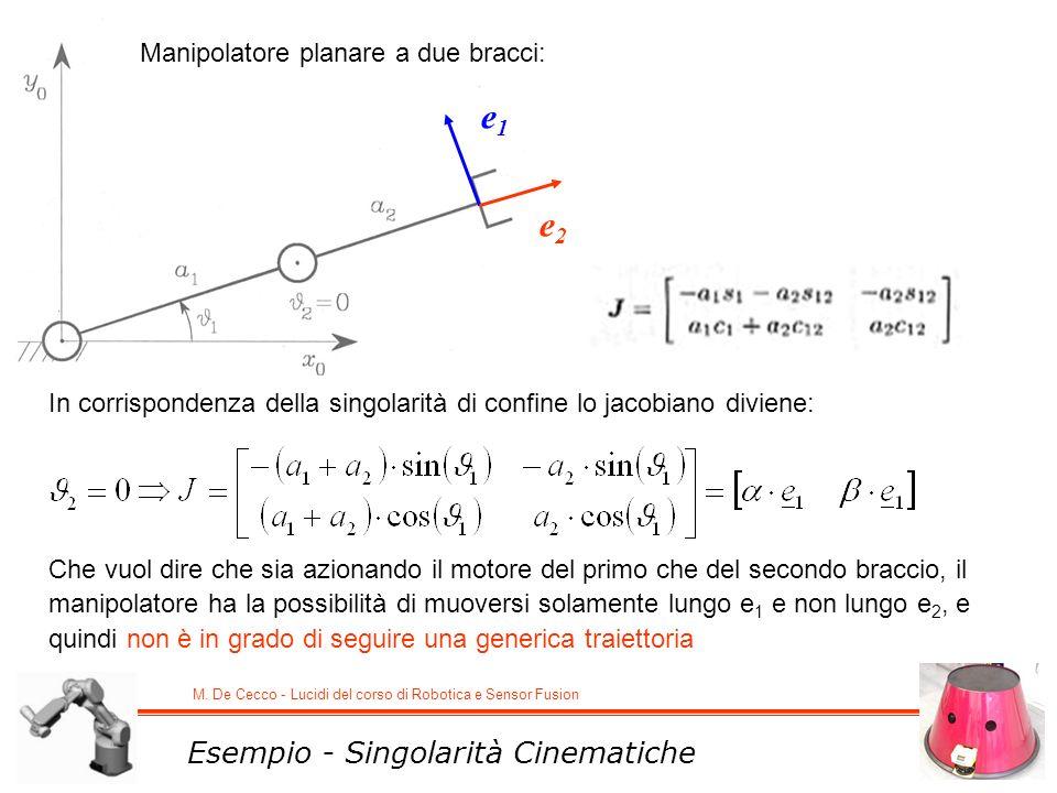 M. De Cecco - Lucidi del corso di Robotica e Sensor Fusion e1e1 e2e2 Esempio - Singolarità Cinematiche Manipolatore planare a due bracci: In corrispon