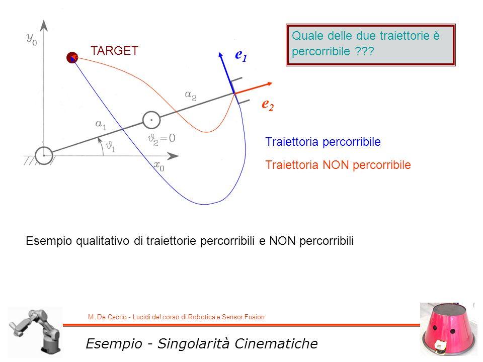 M. De Cecco - Lucidi del corso di Robotica e Sensor Fusion Esempio - Singolarità Cinematiche Esempio qualitativo di traiettorie percorribili e NON per