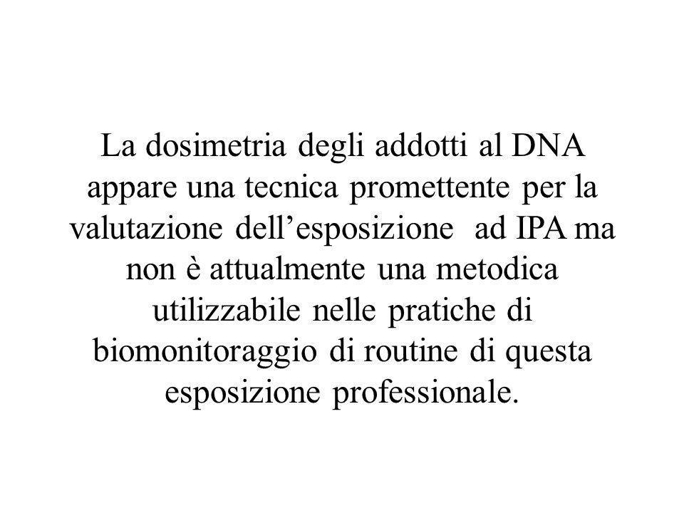 La dosimetria degli addotti al DNA appare una tecnica promettente per la valutazione dellesposizione ad IPA ma non è attualmente una metodica utilizza