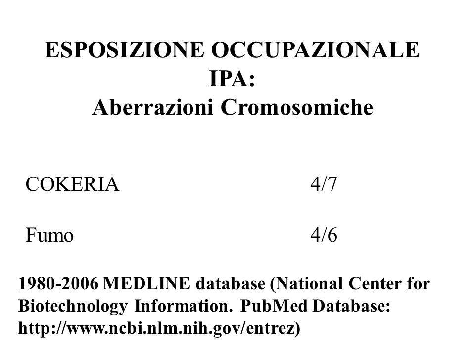 ESPOSIZIONE OCCUPAZIONALE IPA: Aberrazioni Cromosomiche COKERIA 4/7 Fumo4/6 1980-2006 MEDLINE database (National Center for Biotechnology Information.