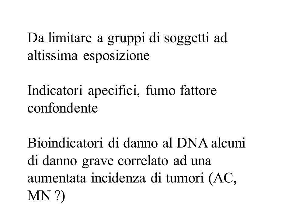 Da limitare a gruppi di soggetti ad altissima esposizione Indicatori apecifici, fumo fattore confondente Bioindicatori di danno al DNA alcuni di danno