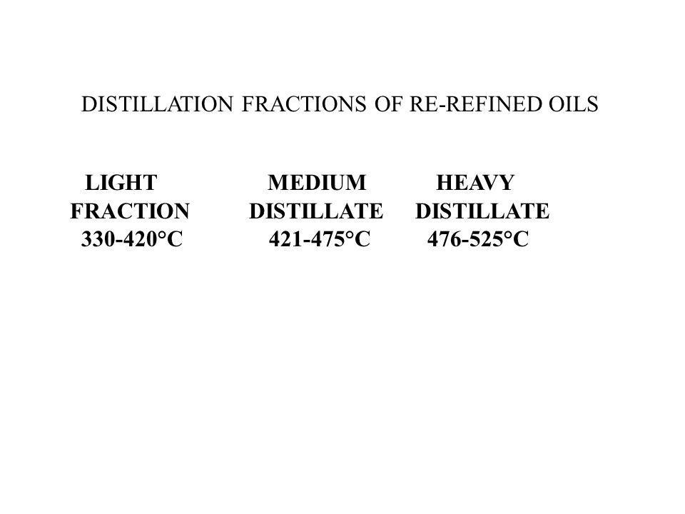 LIGHT MEDIUM HEAVY FRACTION DISTILLATE DISTILLATE 330-420°C 421-475°C 476-525°C DISTILLATION FRACTIONS OF RE-REFINED OILS