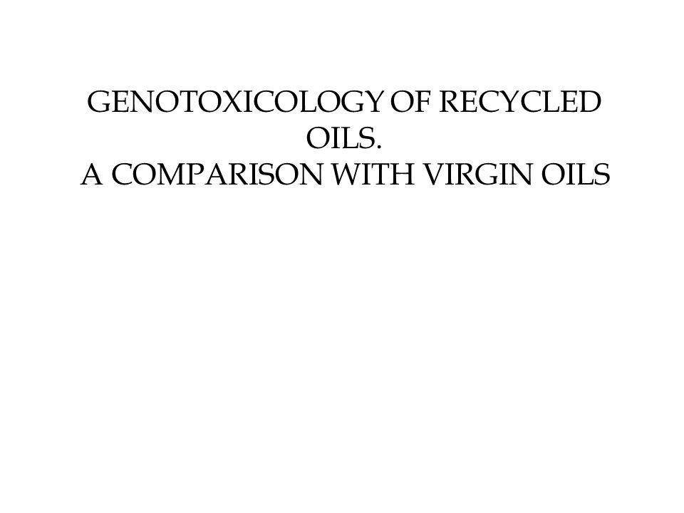 GENOTOXICOLOGY OF RECYCLED OILS. A COMPARISON WITH VIRGIN OILS