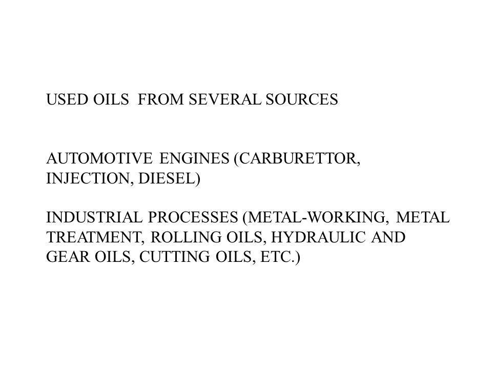 USED OILS FROM SEVERAL SOURCES AUTOMOTIVE ENGINES (CARBURETTOR, INJECTION, DIESEL) INDUSTRIAL PROCESSES (METAL-WORKING, METAL TREATMENT, ROLLING OILS, HYDRAULIC AND GEAR OILS, CUTTING OILS, ETC.)