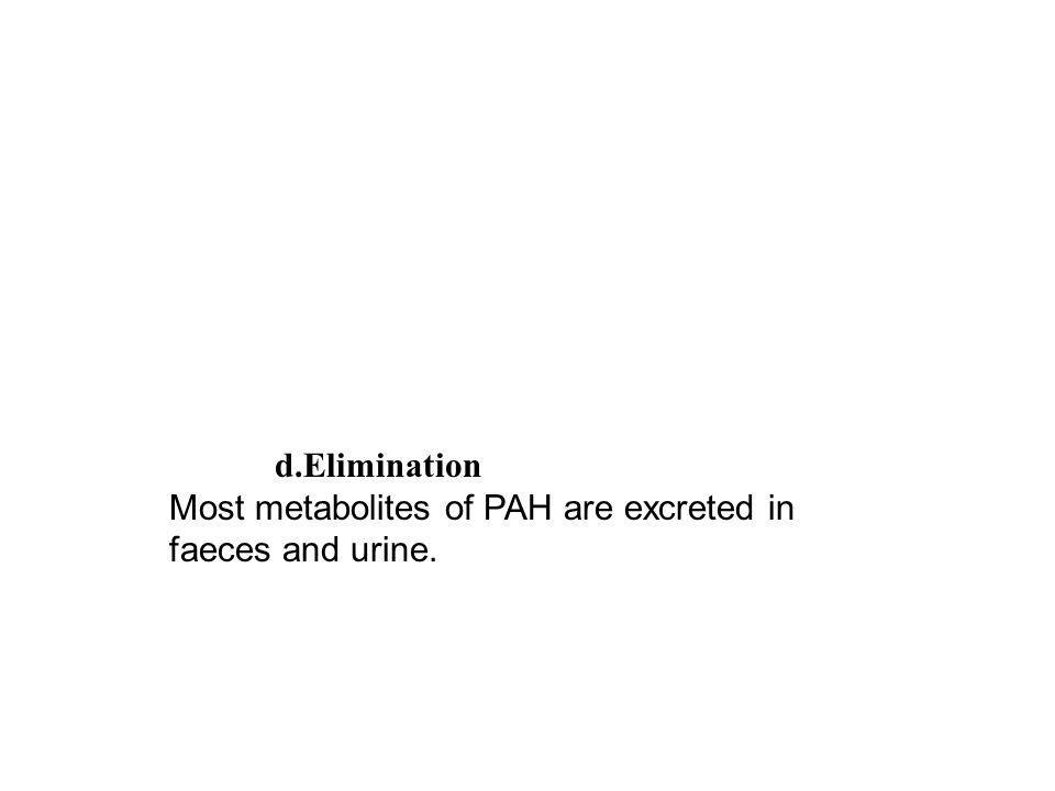 d.Elimination Most metabolites of PAH are excreted in faeces and urine.