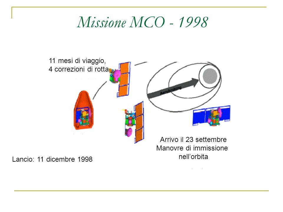 Lancio: 11 dicembre 1998 11 mesi di viaggio, 4 correzioni di rotta Arrivo il 23 settembre Manovre di immissione nellorbita Missione MCO - 1998