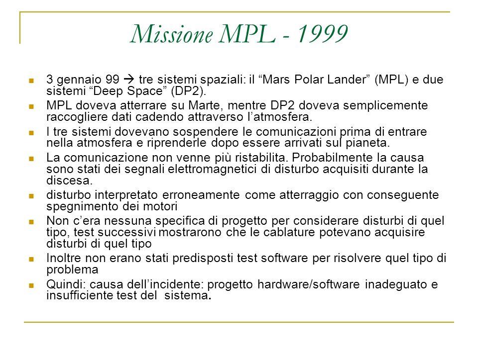 Missione MPL - 1999 3 gennaio 99 tre sistemi spaziali: il Mars Polar Lander (MPL) e due sistemi Deep Space (DP2). MPL doveva atterrare su Marte, mentr