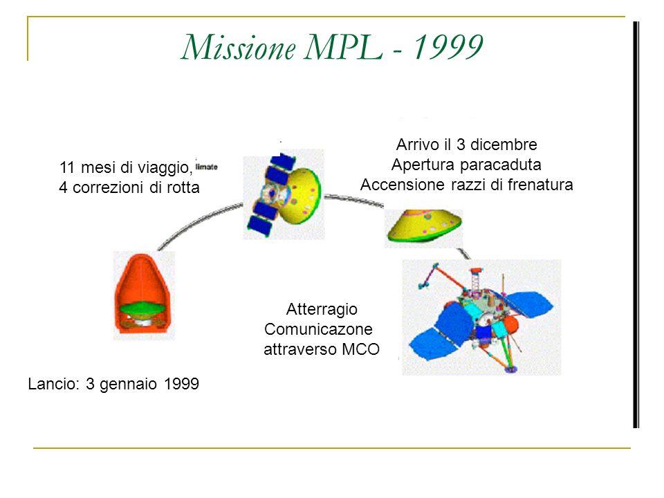Lancio: 3 gennaio 1999 11 mesi di viaggio, 4 correzioni di rotta Arrivo il 3 dicembre Apertura paracaduta Accensione razzi di frenatura Atterragio Comunicazone attraverso MCO Missione MPL - 1999
