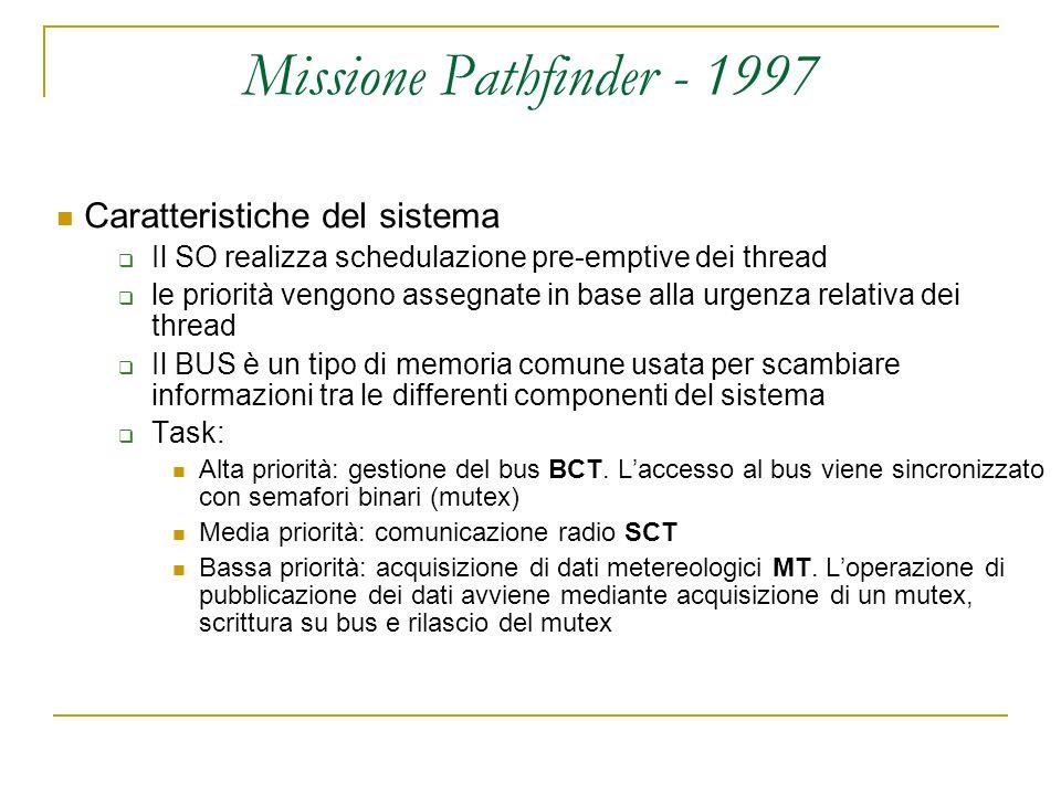 Missione Pathfinder - 1997 Caratteristiche del sistema Il SO realizza schedulazione pre-emptive dei thread le priorità vengono assegnate in base alla urgenza relativa dei thread Il BUS è un tipo di memoria comune usata per scambiare informazioni tra le differenti componenti del sistema Task: Alta priorità: gestione del bus BCT.