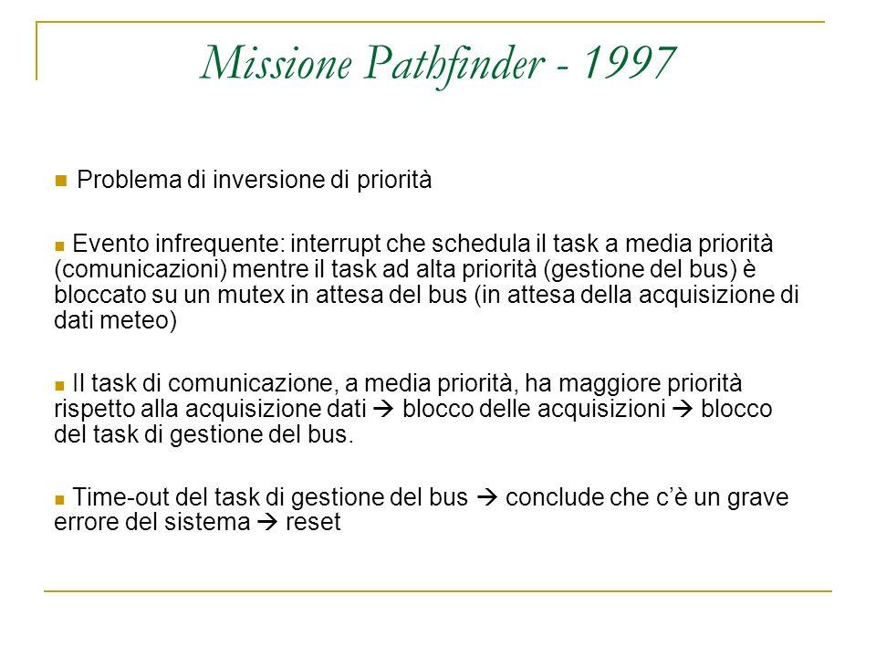Missione Pathfinder - 1997 Problema di inversione di priorità Evento infrequente: interrupt che schedula il task a media priorità (comunicazioni) ment