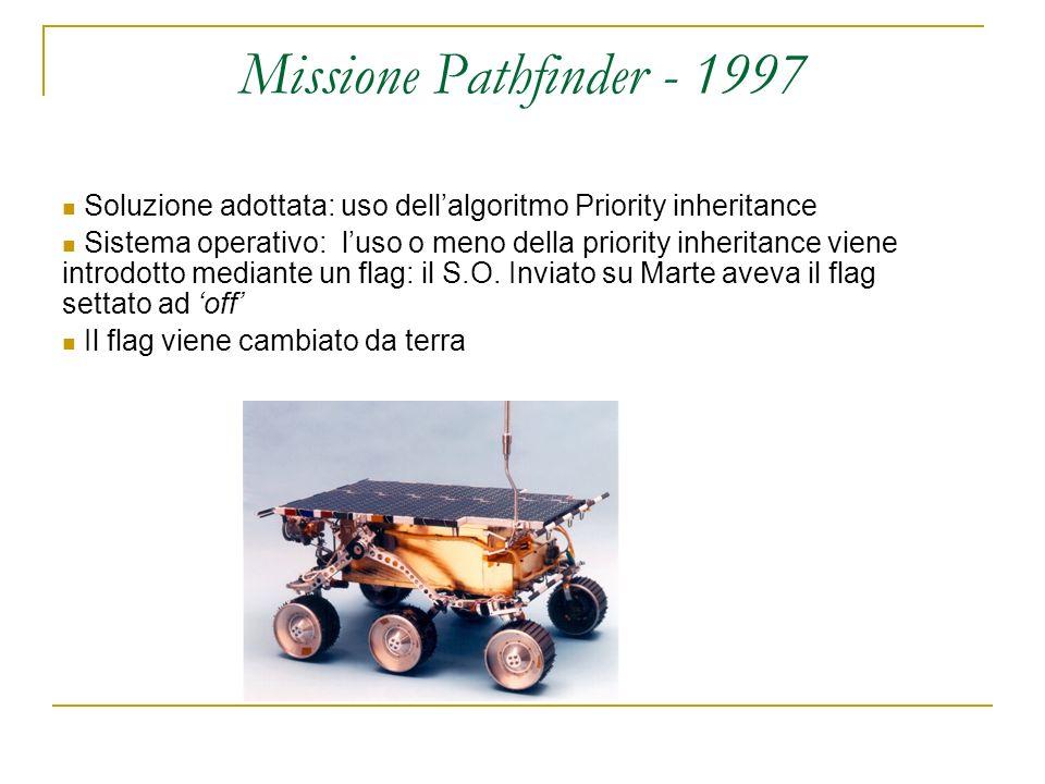 Missione Pathfinder - 1997 Soluzione adottata: uso dellalgoritmo Priority inheritance Sistema operativo: luso o meno della priority inheritance viene