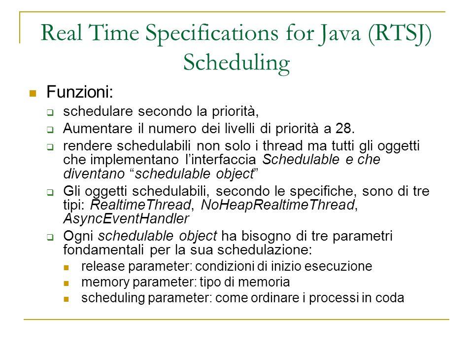 Real Time Specifications for Java (RTSJ) Scheduling Funzioni: schedulare secondo la priorità, Aumentare il numero dei livelli di priorità a 28.