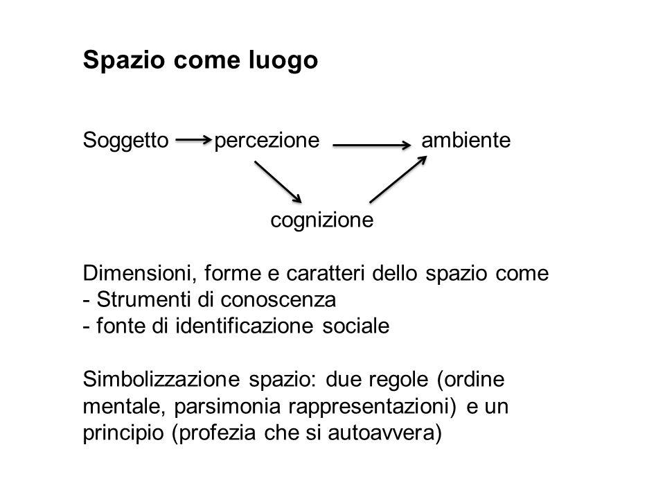 Spazio come luogo Soggetto percezione ambiente cognizione Dimensioni, forme e caratteri dello spazio come - Strumenti di conoscenza - fonte di identif