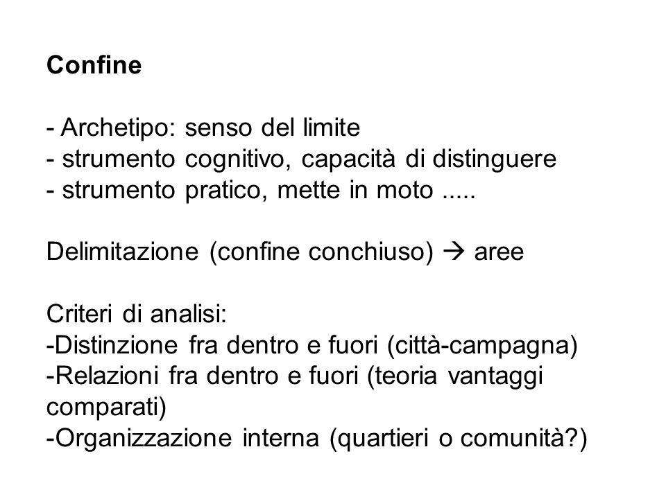 Confine - Archetipo: senso del limite - strumento cognitivo, capacità di distinguere - strumento pratico, mette in moto..... Delimitazione (confine co
