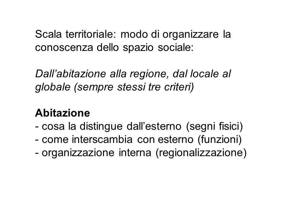 Scala territoriale: modo di organizzare la conoscenza dello spazio sociale: Dallabitazione alla regione, dal locale al globale (sempre stessi tre crit