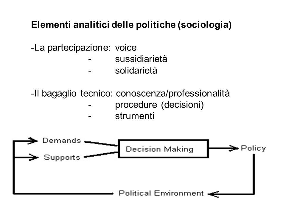 Elementi analitici delle politiche (sociologia) -La partecipazione: voice - sussidiarietà - solidarietà -Il bagaglio tecnico: conoscenza/professionali
