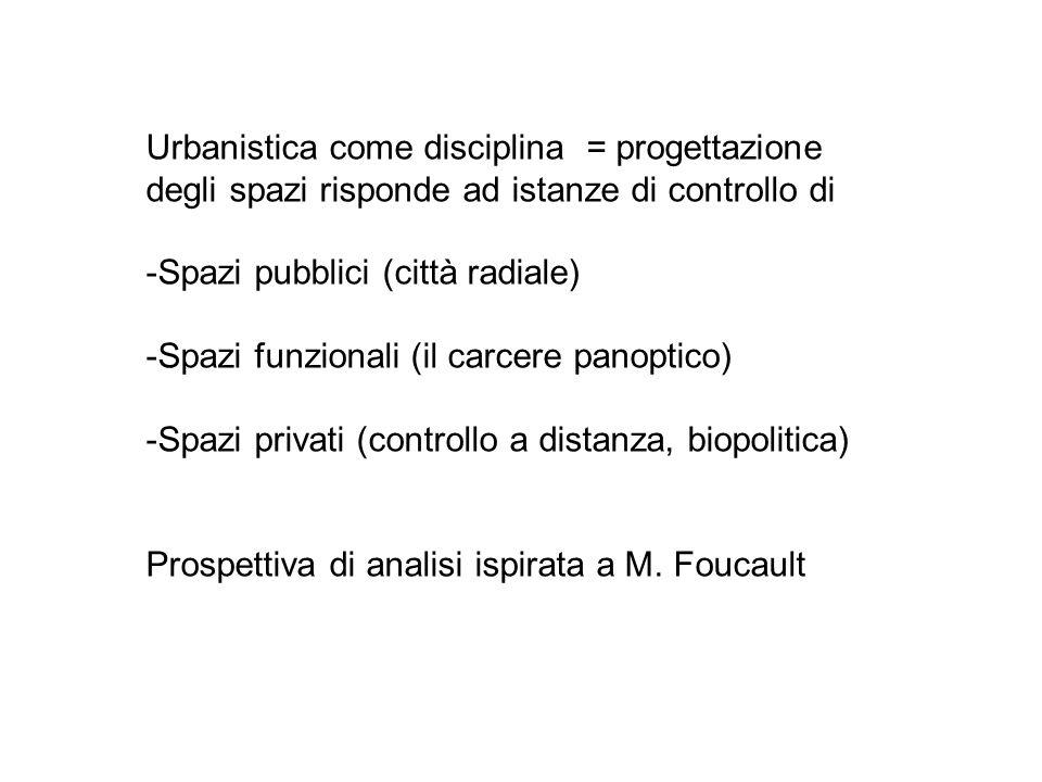 Urbanistica come disciplina = progettazione degli spazi risponde ad istanze di controllo di -Spazi pubblici (città radiale) -Spazi funzionali (il carc