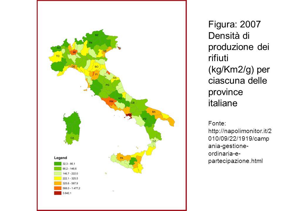 Figura: 2007 Densità di produzione dei rifiuti (kg/Km2/g) per ciascuna delle province italiane Fonte: http://napolimonitor.it/2 010/09/22/1919/camp an