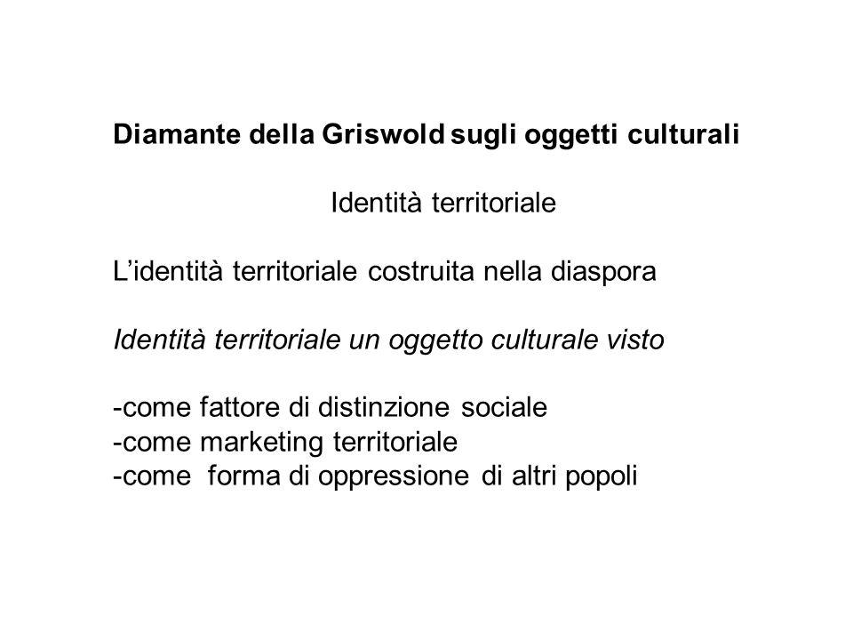 Diamante della Griswold sugli oggetti culturali Identità territoriale Lidentità territoriale costruita nella diaspora Identità territoriale un oggetto