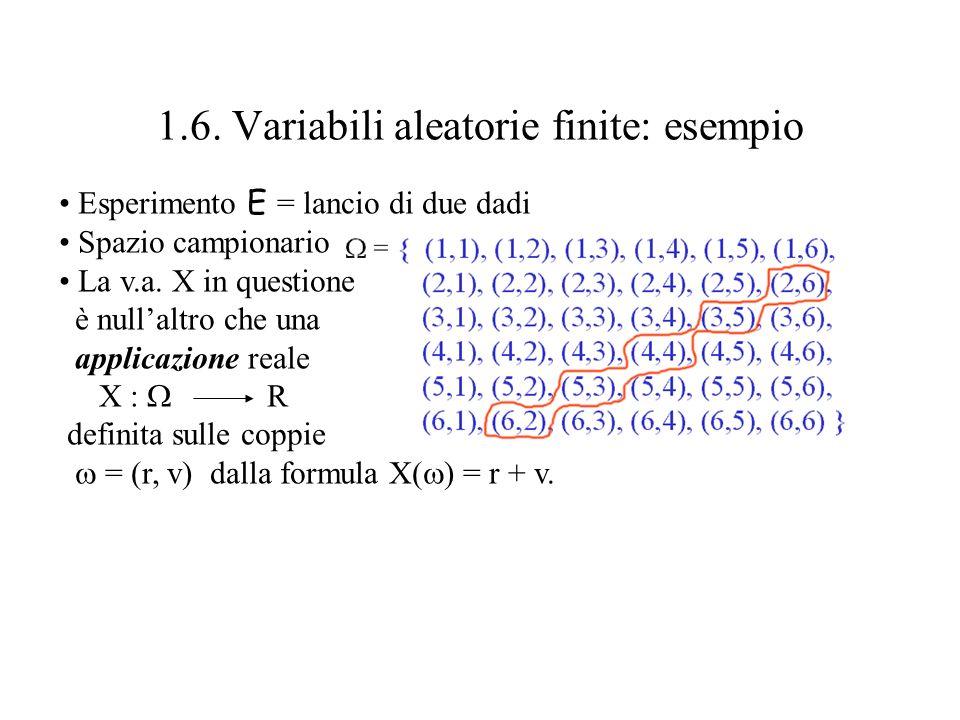 1.6. Variabili aleatorie finite: esempio Nel caso dei due dadi X assume un numero finito di valori : con corrispondenti probabilità