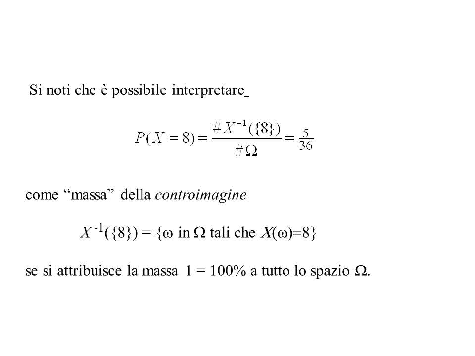 come massa della controimagine X -1 ({8}) = { in tali che se si attribuisce la massa 1 = 100% a tutto lo spazio Si noti che è possibile interpretare