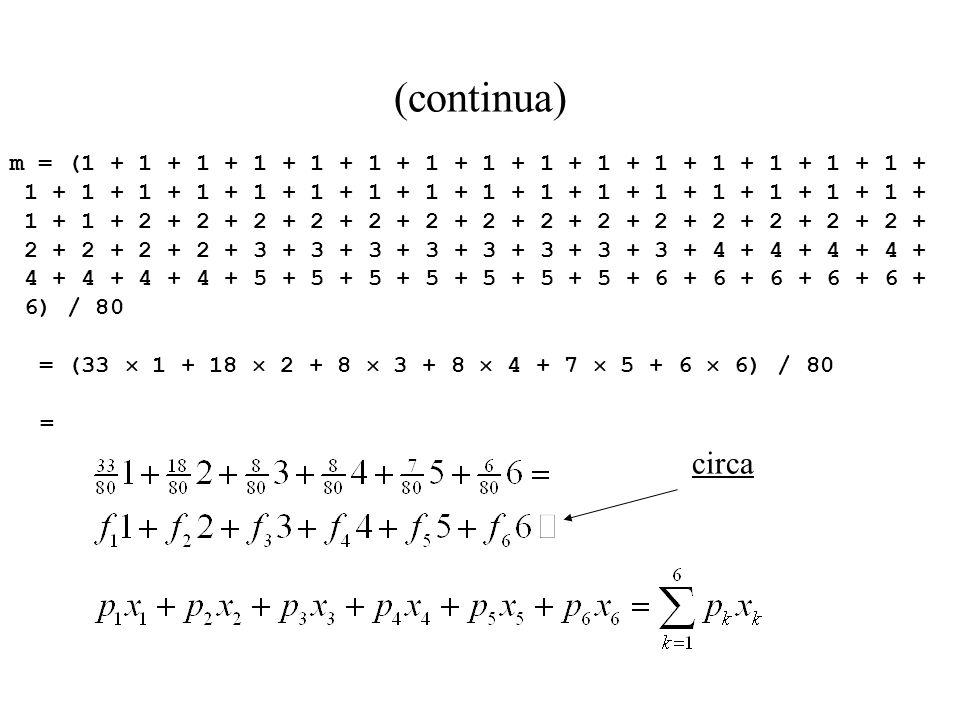 (continua) m = (1 + 1 + 1 + 1 + 1 + 1 + 1 + 1 + 1 + 1 + 1 + 1 + 1 + 1 + 1 + 1 + 1 + 1 + 1 + 1 + 1 + 1 + 1 + 1 + 1 + 1 + 1 + 1 + 1 + 1 + 1 + 1 + 1 + 2 + 2 + 2 + 2 + 2 + 2 + 2 + 2 + 2 + 2 + 2 + 2 + 2 + 2 + 2 + 2 + 2 + 2 + 3 + 3 + 3 + 3 + 3 + 3 + 3 + 3 + 4 + 4 + 4 + 4 + 4 + 4 + 4 + 4 + 5 + 5 + 5 + 5 + 5 + 5 + 5 + 6 + 6 + 6 + 6 + 6 + 6) / 80 = (33 1 + 18 2 + 8 3 + 8 4 + 7 5 + 6 6) / 80 = circa