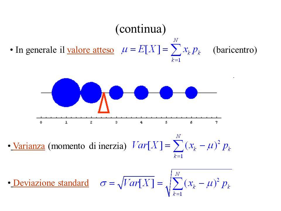 (continua) In generale il valore atteso (baricentro) Deviazione standard Varianza (momento di inerzia)