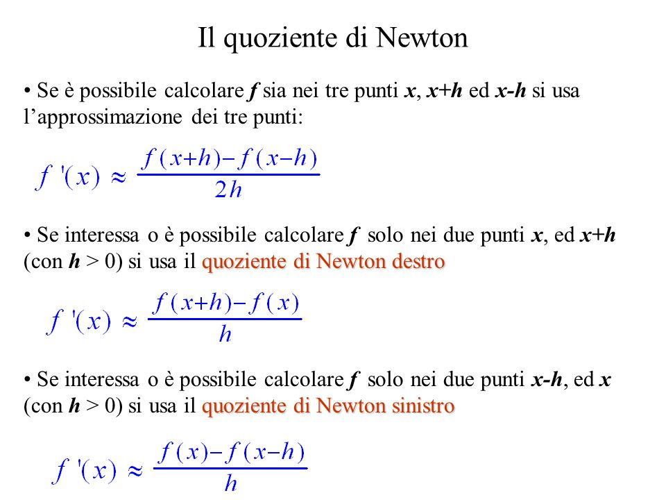 Il quoziente di Newton Se è possibile calcolare f sia nei tre punti x, x+h ed x-h si usa lapprossimazione dei tre punti: quoziente di Newton destro Se