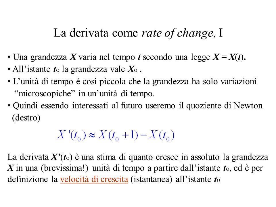 La derivata come rate of change, I Una grandezza X varia nel tempo t secondo una legge X = X(t). Allistante t o la grandezza vale X o. Lunità di tempo