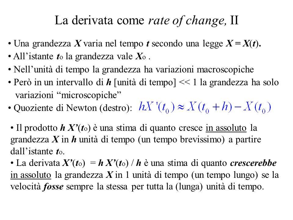 La derivata come rate of change, II Una grandezza X varia nel tempo t secondo una legge X = X(t). Allistante t o la grandezza vale X o. Nellunità di t